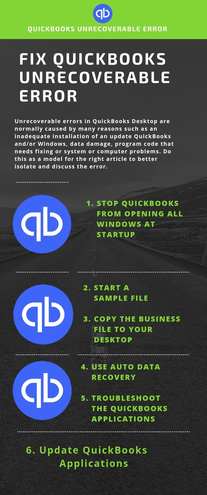 Infographic Image for Solution of QuickBooks Unrecoverable Error